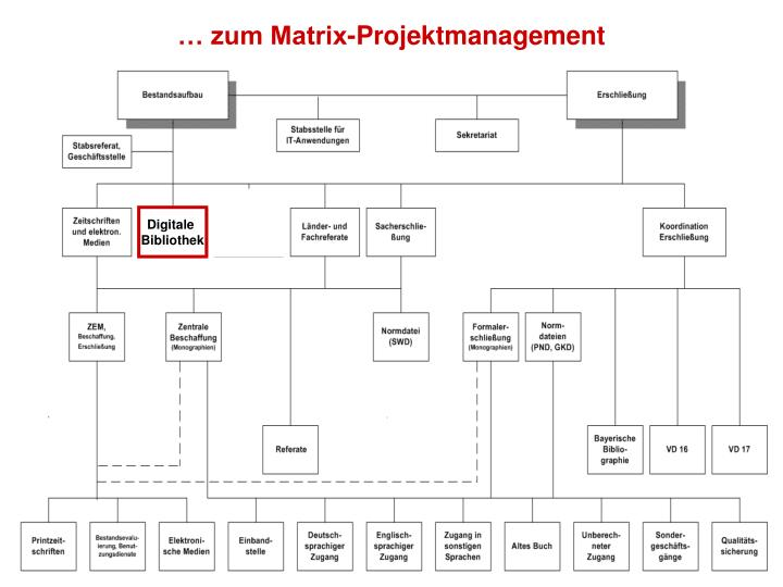… zum Matrix-Projektmanagement