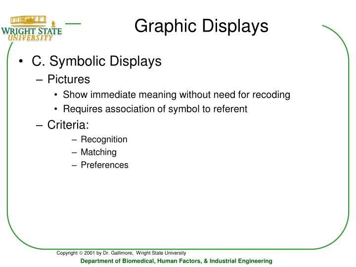 Graphic Displays