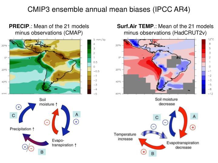 CMIP3 ensemble annual mean biases (IPCC AR4)