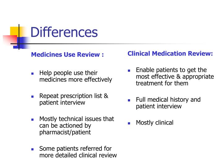 Medicines Use Review :