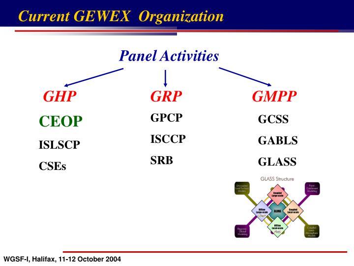 current gewex organization