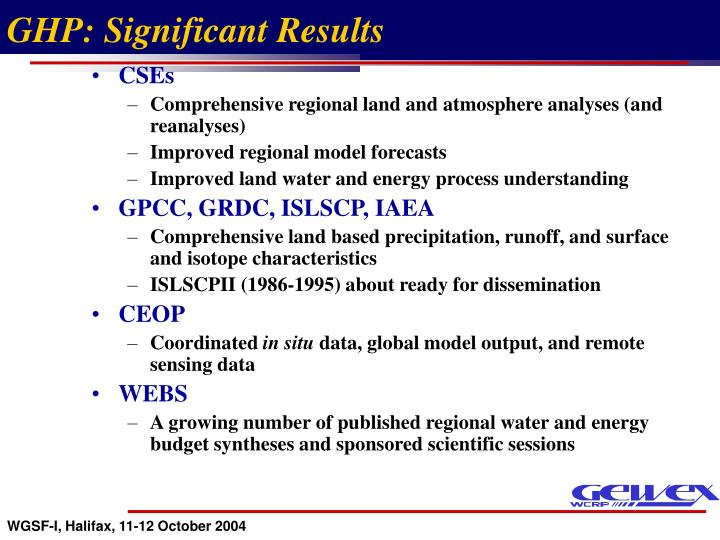 Ghp significant results