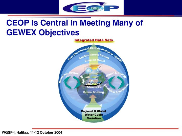 CEOP is Central in Meeting Many of GEWEX Objectives
