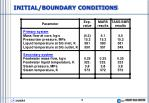 initial boundary conditions