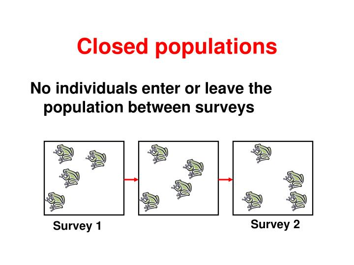 Closed populations