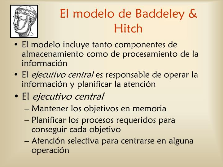 El modelo de Baddeley & Hitch