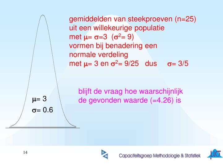gemiddelden van steekproeven (n=25)