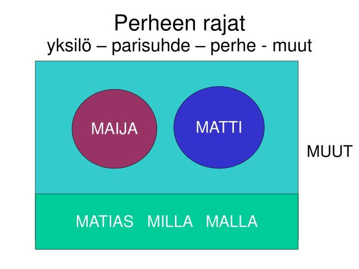 Perheen rajat