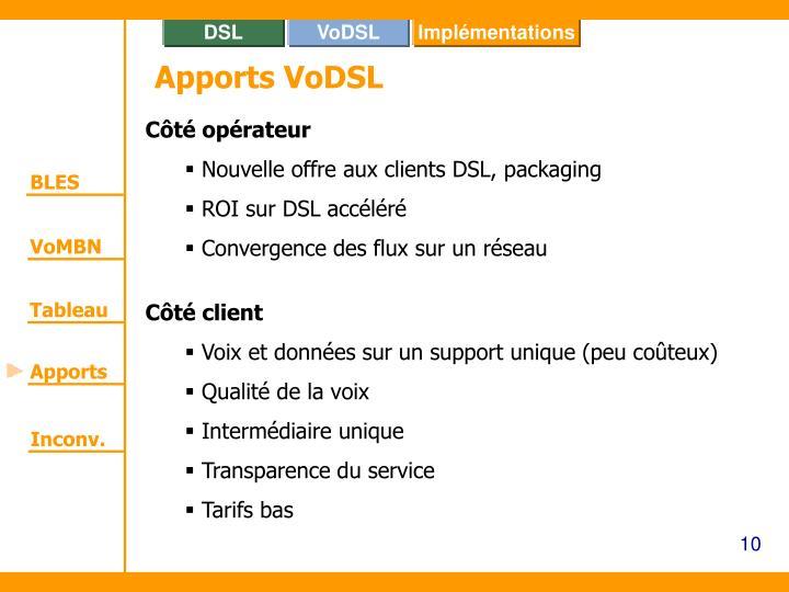 Apports VoDSL