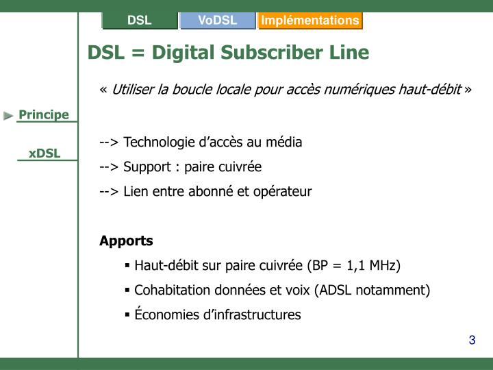 DSL = Digital Subscriber Line