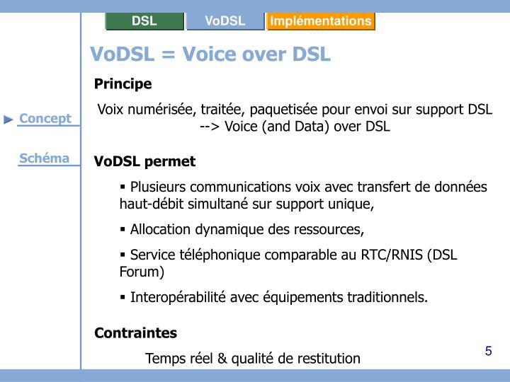 VoDSL = Voice over DSL