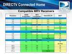 directv connected home10