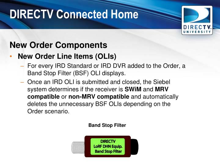 DIRECTV Connected Home