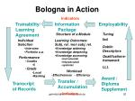bologna in action1