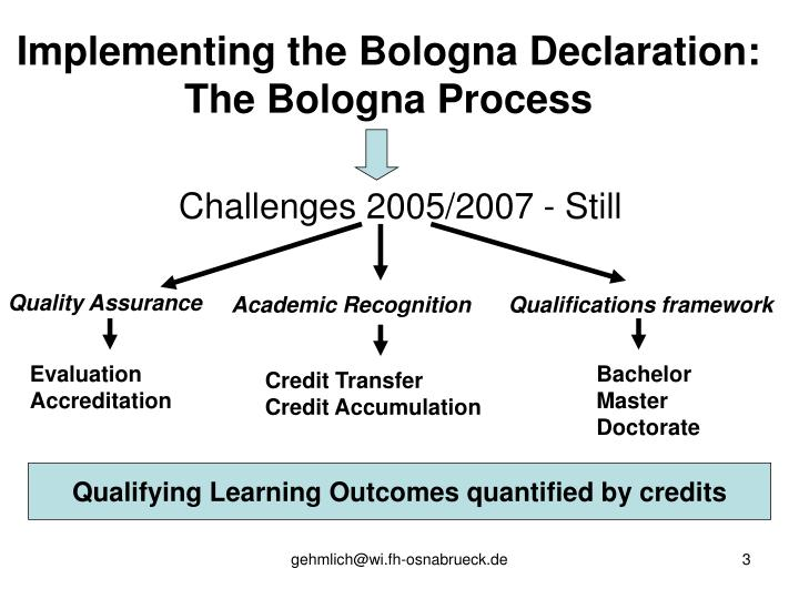 Implementing the Bologna Declaration: The Bologna Process