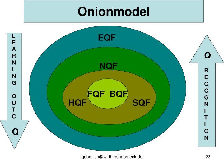 Onionmodel