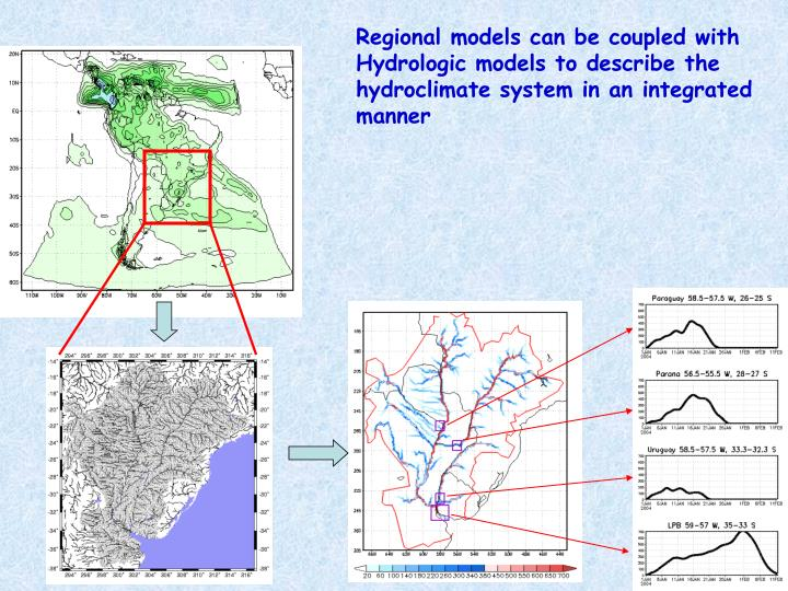 Regional models can be coupled with