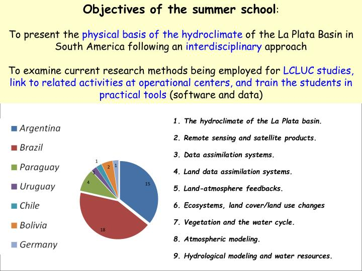 Objectives of the summer school