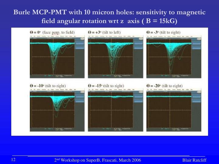 Burle MCP-PMT with 10 micron holes: sensitivity to magnetic field angular rotation wrt z  axis ( B = 15kG)