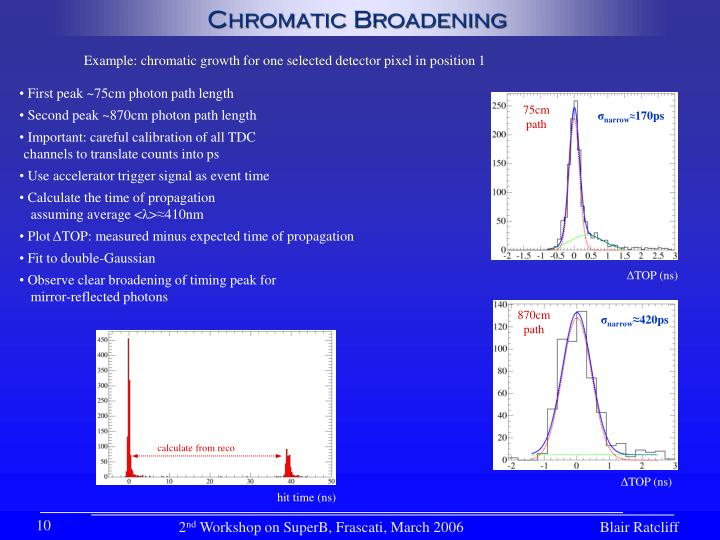 Chromatic Broadening