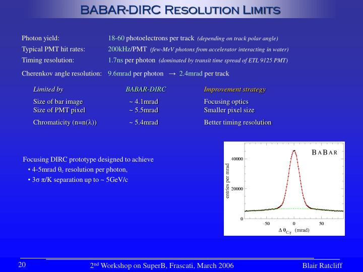 BABAR-DIRC Resolution Limits