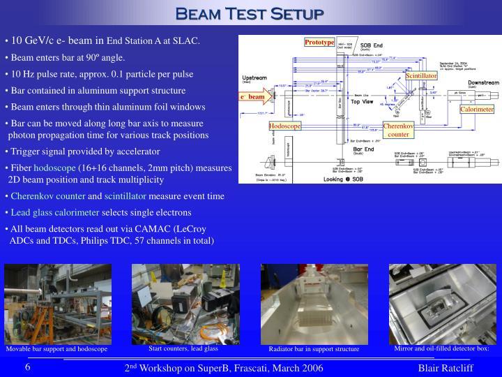 Beam Test Setup