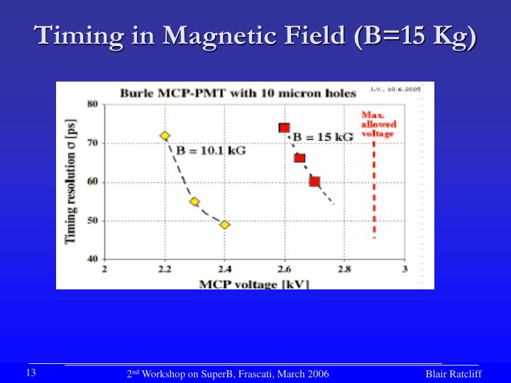 Timing in Magnetic Field (B=15 Kg)