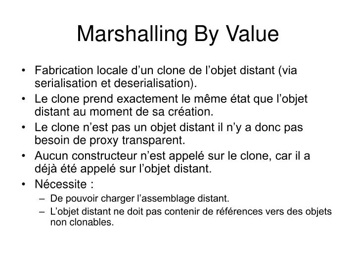Marshalling By Value