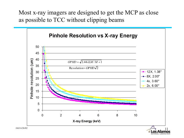 Most x-ray imagers are designed to get the MCP as close as possible to TCC without clipping beams
