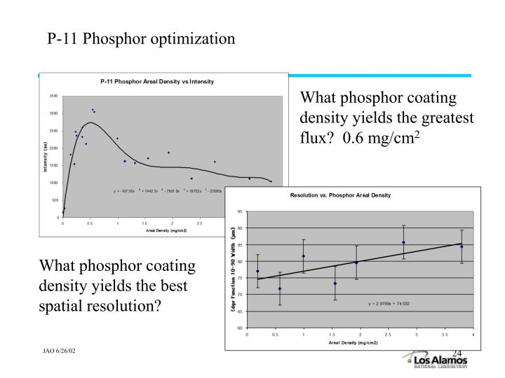 P-11 Phosphor optimization