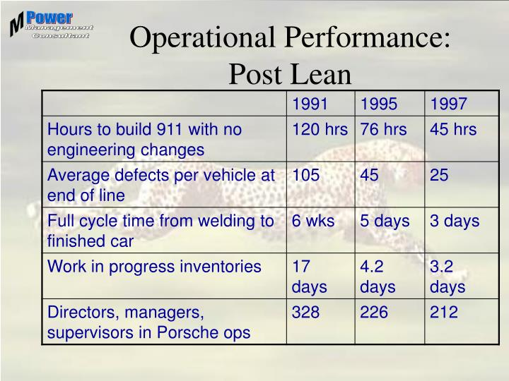 Operational Performance: Post Lean