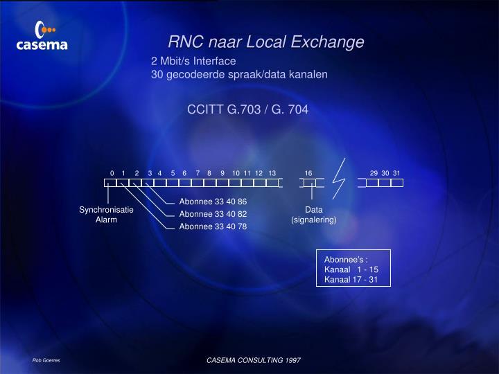 2 Mbit/s Interface