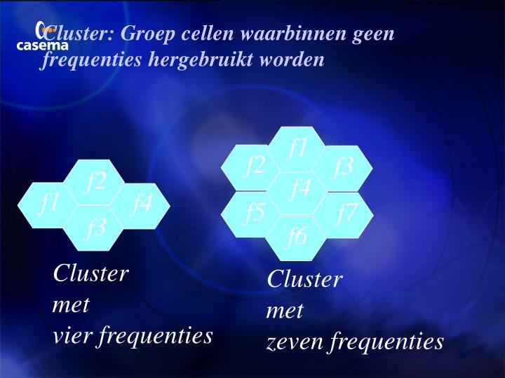 Cluster: Groep cellen waarbinnen geen frequenties hergebruikt worden