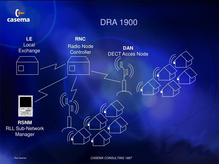 DRA 1900