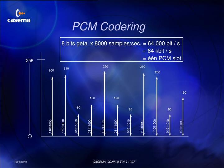 PCM Codering