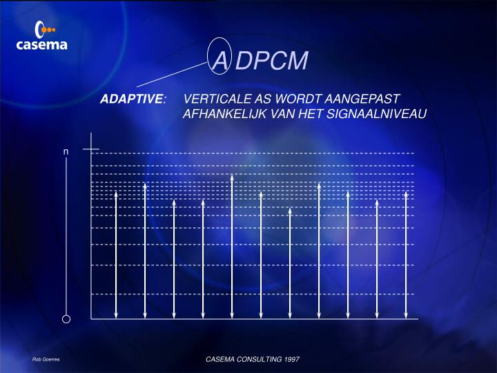 A DPCM