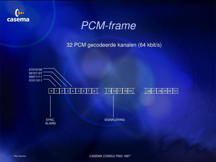 PCM-frame