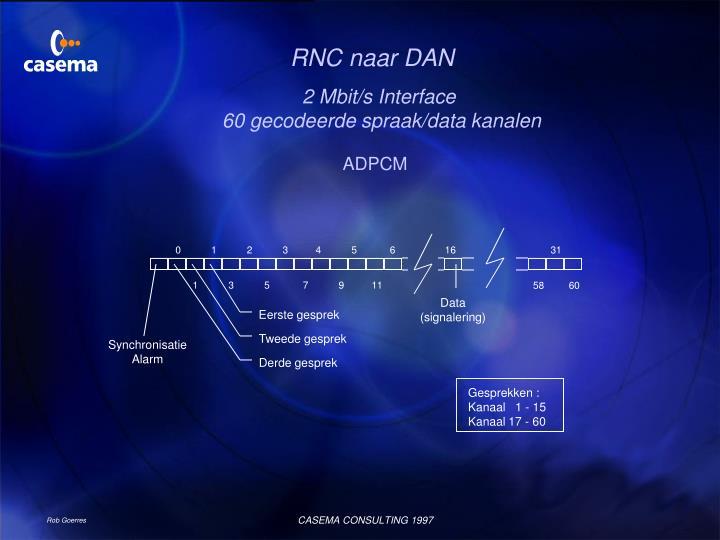 RNC naar DAN