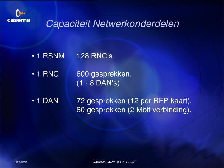 Capaciteit Netwerkonderdelen