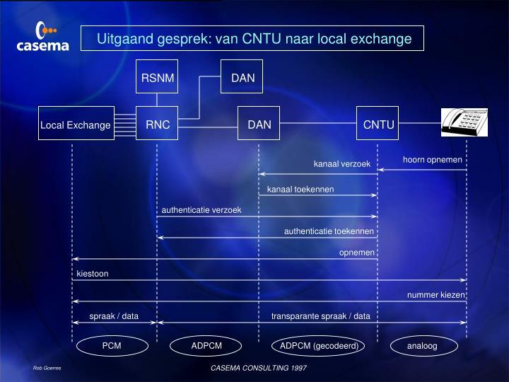 Uitgaand gesprek: van CNTU naar local exchange