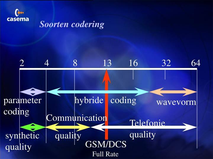 Soorten codering