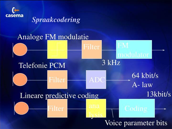 Spraakcodering