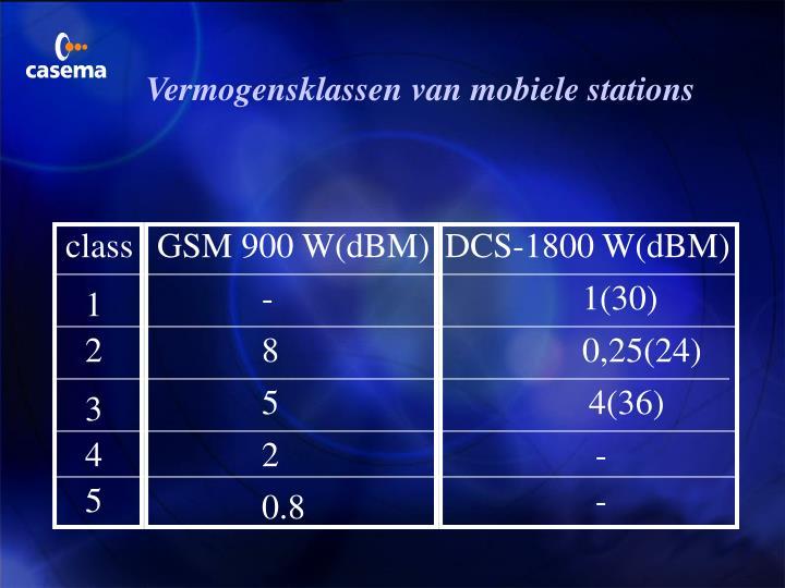 Vermogensklassen van mobiele stations