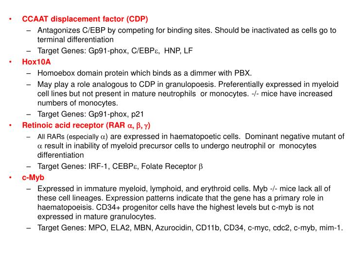 CCAAT displacement factor (CDP)