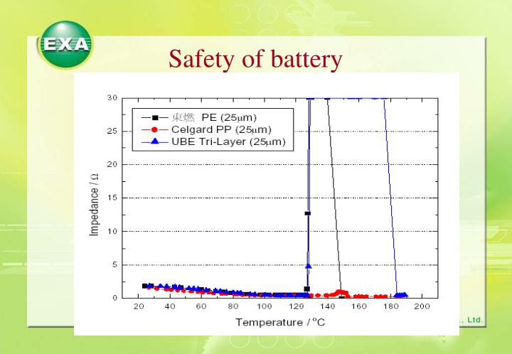 Safety of battery