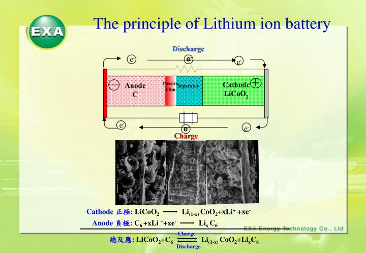 The principle of Lithium ion battery