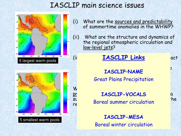 IASCLIP main science issues