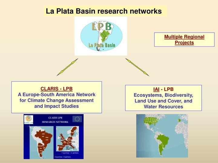 La Plata Basin research networks