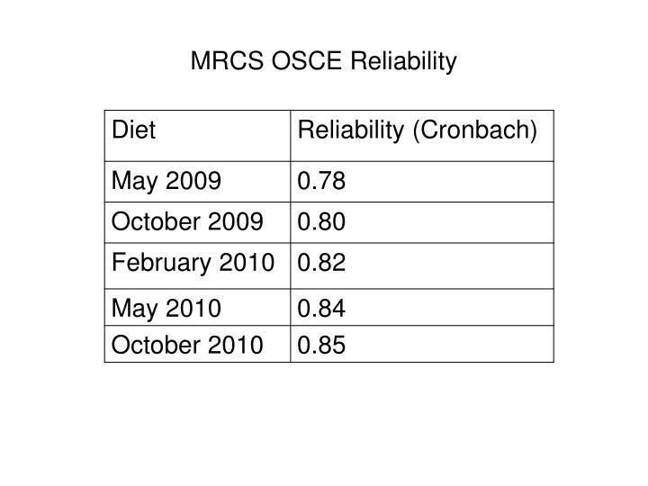 MRCS OSCE Reliability