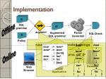 implementation1